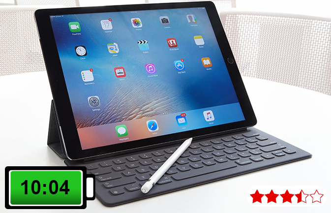12.9 - inch Apple ipad pro