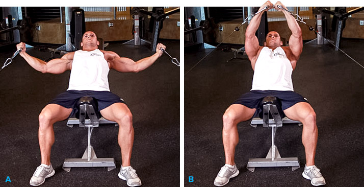 Best Exercise For Chest to Building Muscle